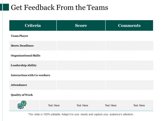 Get Feedback From The Teams Ppt PowerPoint Presentation Summary Outfit