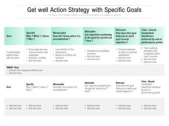 Get_Well_Action_Strategy_With_Specific_Goals_Ppt_PowerPoint_Presentation_Infographic_Template_Deck_PDF_Slide_1