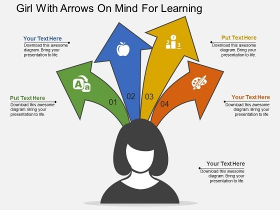 Girl With Arrows On Mind For Learning Powerpoint Templates