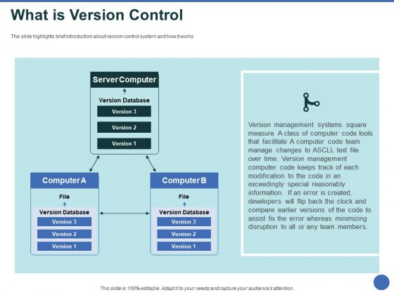 Git_After_Version_Control_Ppt_PowerPoint_Presentation_Complete_Deck_With_Slides_Slide_3