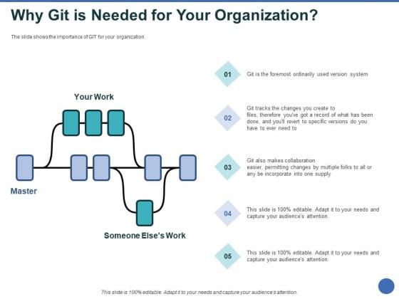 Git_After_Version_Control_Ppt_PowerPoint_Presentation_Complete_Deck_With_Slides_Slide_5