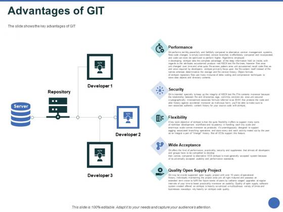 Git_After_Version_Control_Ppt_PowerPoint_Presentation_Complete_Deck_With_Slides_Slide_6