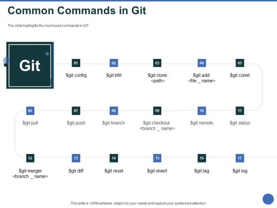 Git_After_Version_Control_Ppt_PowerPoint_Presentation_Complete_Deck_With_Slides_Slide_9