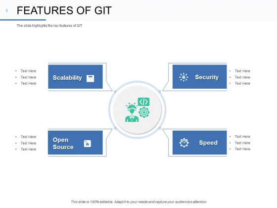 Git Overview Features Of Git Ppt Infographics Visuals PDF