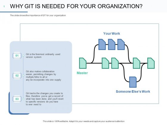 Git Overview Why Git Is Needed For Your Organization Ppt Model Slide Download PDF