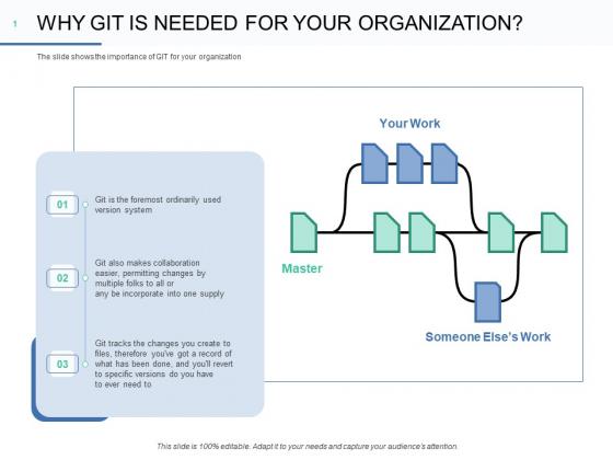 Git_Overview_Why_Git_Is_Needed_For_Your_Organization_Ppt_Model_Slide_Download_PDF_Slide_1
