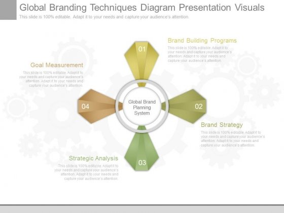 Global Branding Techniques Diagram Presentation Visuals