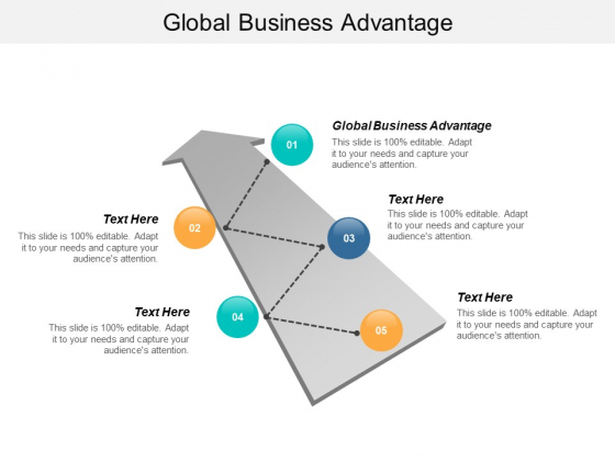 Global Business Advantage Ppt PowerPoint Presentation Infographic Template Example Cpb