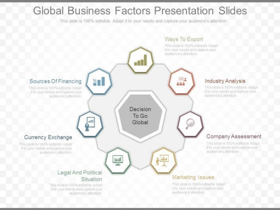 Global Business Factors Presentation Slides
