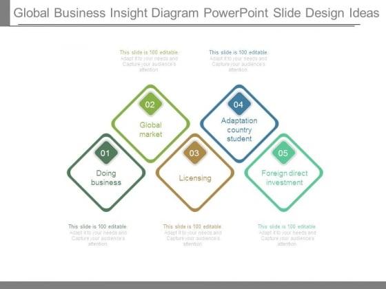 global business insight diagram powerpoint slide design ideas