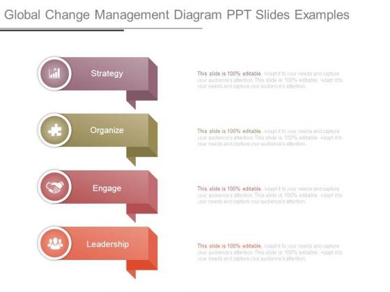 Global Change Management Diagram Ppt Slides Examples
