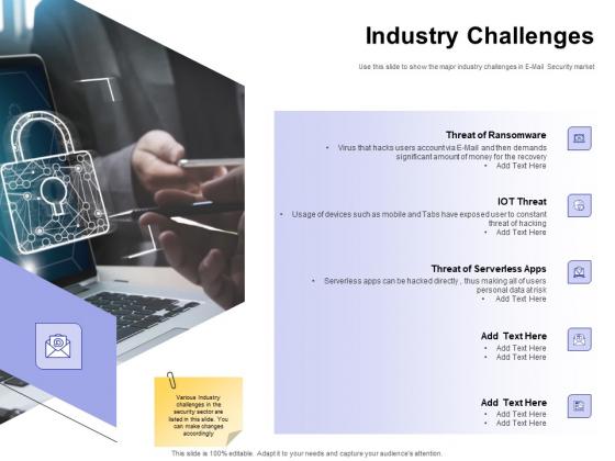 Global Cloud Based Email Security Market Industry Challenges Ppt Slides Structure PDF