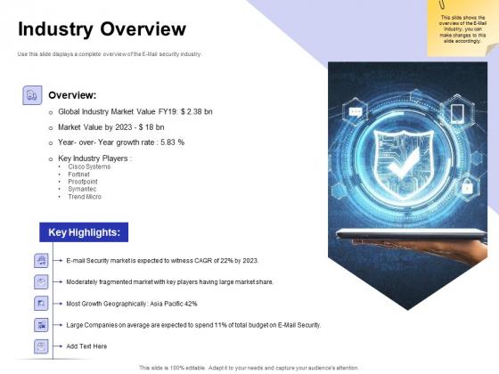 Global Cloud Based Email Security Market Industry Overview Ppt Slides Design Inspiration PDF