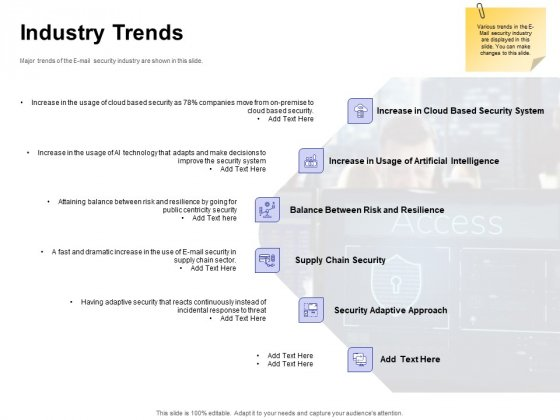 Global Cloud Based Email Security Market Industry Trends Ppt Professional Example PDF