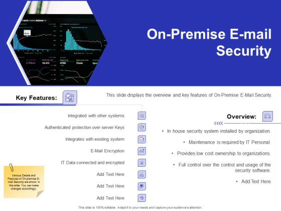 Global Cloud Based Email Security Market On Premise E Mail Security Topics PDF