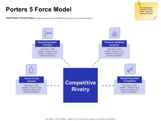 Global Cloud Based Email Security Market Porters 5 Force Model Designs PDF