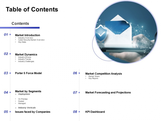 Global Cloud Based Email Security Market Table Of Contents Formats PDF