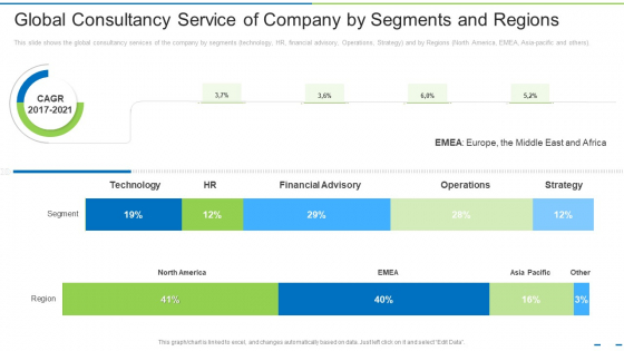 Global_Consultancy_Service_Of_Company_By_Segments_And_Regions_Ppt_Portfolio_Grid_PDF_Slide_1