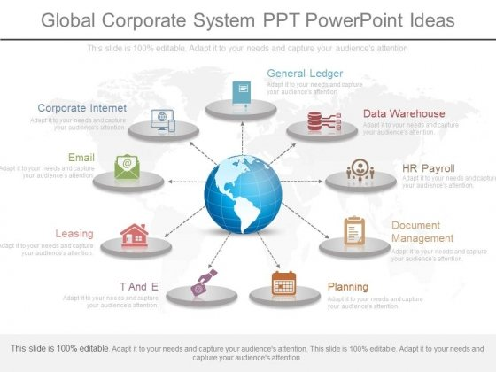 Global Corporate System Ppt Powerpoint Ideas