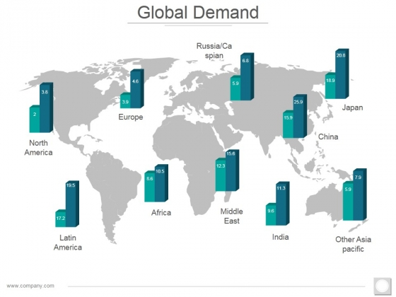 Global Demand Ppt PowerPoint Presentation Styles Graphics Design