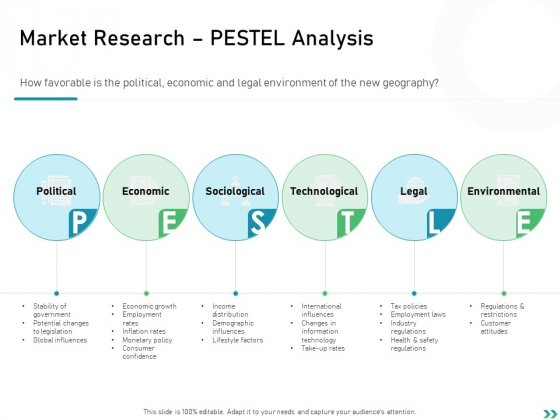 Global Expansion Strategies Market Research PESTLE Analysis Ppt Slides Pictures PDF