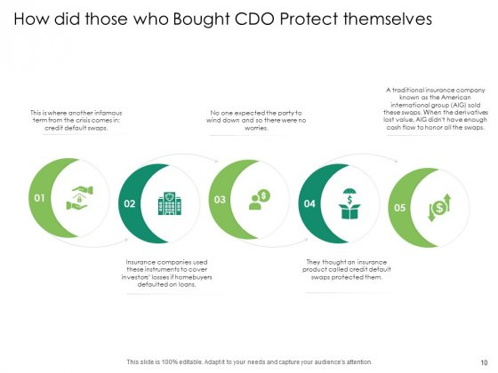 Global_Financial_Catastrophe_2008_Ppt_PowerPoint_Presentation_Complete_Deck_With_Slides_Slide_10