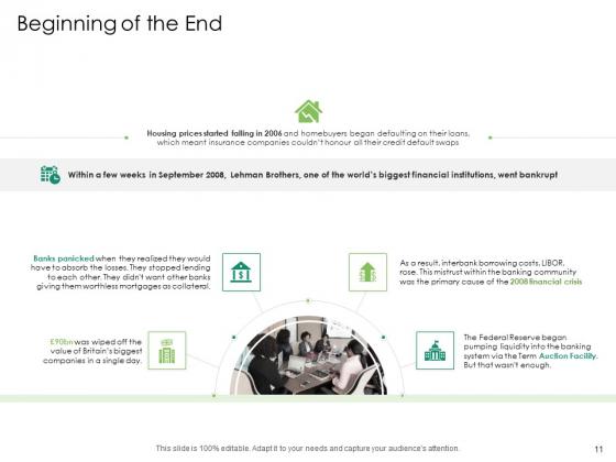 Global_Financial_Catastrophe_2008_Ppt_PowerPoint_Presentation_Complete_Deck_With_Slides_Slide_11