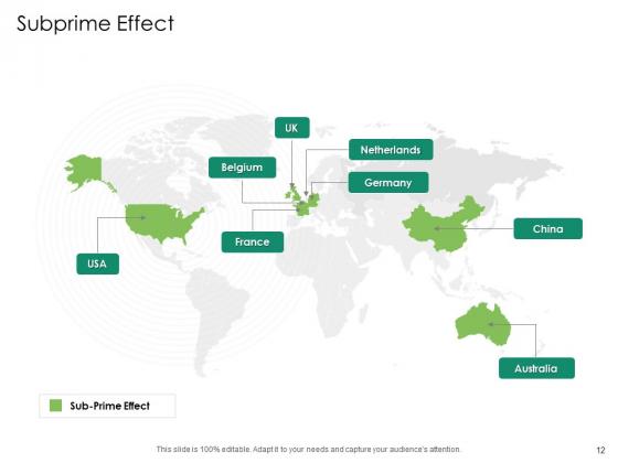 Global_Financial_Catastrophe_2008_Ppt_PowerPoint_Presentation_Complete_Deck_With_Slides_Slide_12