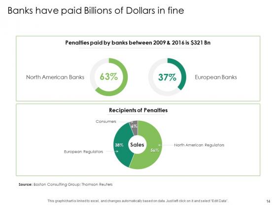 Global_Financial_Catastrophe_2008_Ppt_PowerPoint_Presentation_Complete_Deck_With_Slides_Slide_14