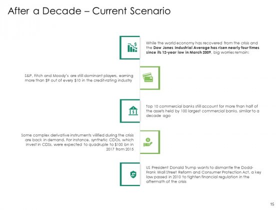 Global_Financial_Catastrophe_2008_Ppt_PowerPoint_Presentation_Complete_Deck_With_Slides_Slide_15