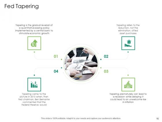 Global_Financial_Catastrophe_2008_Ppt_PowerPoint_Presentation_Complete_Deck_With_Slides_Slide_16