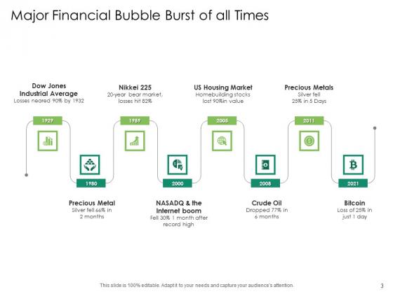 Global_Financial_Catastrophe_2008_Ppt_PowerPoint_Presentation_Complete_Deck_With_Slides_Slide_3