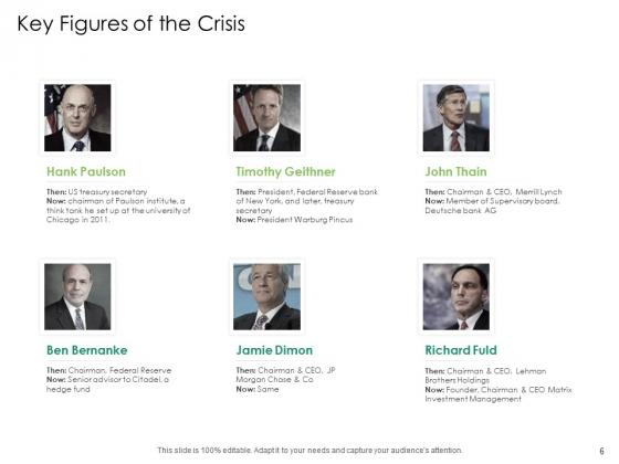 Global_Financial_Catastrophe_2008_Ppt_PowerPoint_Presentation_Complete_Deck_With_Slides_Slide_6