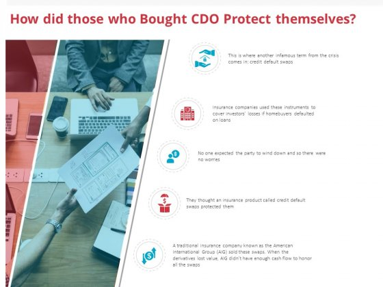 Global Financial Crisis 2008 How Did Those Who Bought CDO Protect Themselves Ppt Summary Graphic Tips PDF