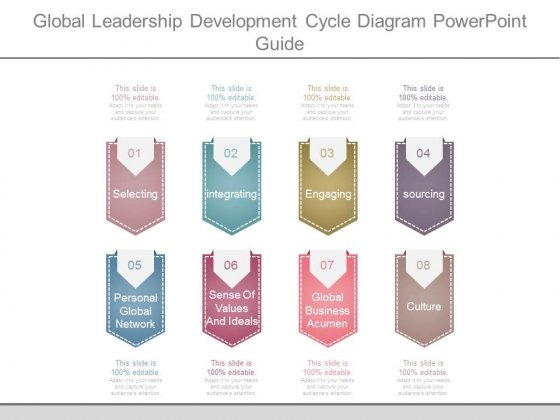 Global Leadership Development Cycle Diagram Powerpoint Guide
