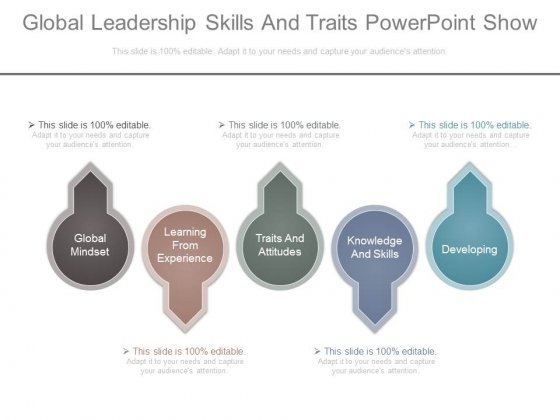 Global Leadership Skills And Traits Powerpoint Show