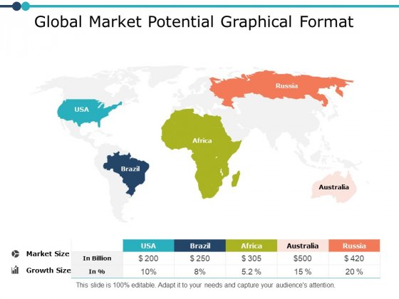 Global Market Potential Graphical Format Planning Ppt PowerPoint Presentation Styles Brochure