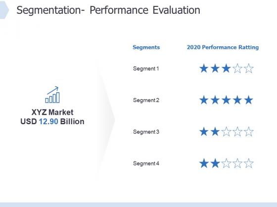 Global Market Segmentation Segmentation Performance Evaluation Ppt PowerPoint Presentation Ideas Format PDF