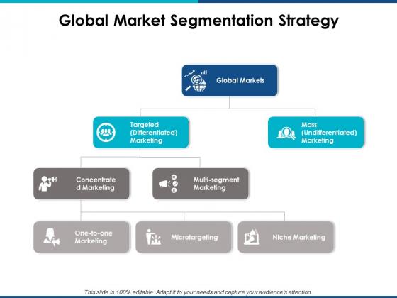 Global Market Segmentation Strategy Ppt Powerpoint Presentation Slides Brochure