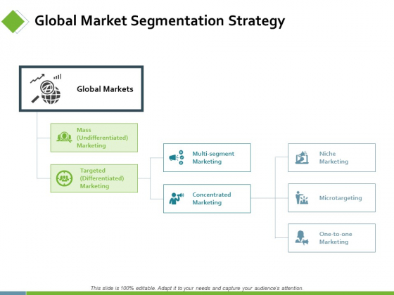Global Market Segmentation Strategy Ppt PowerPoint Presentation Styles Tips