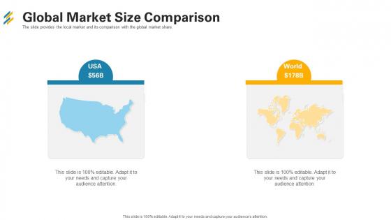 Global Market Size Comparison Ppt Slides Design Templates PDF