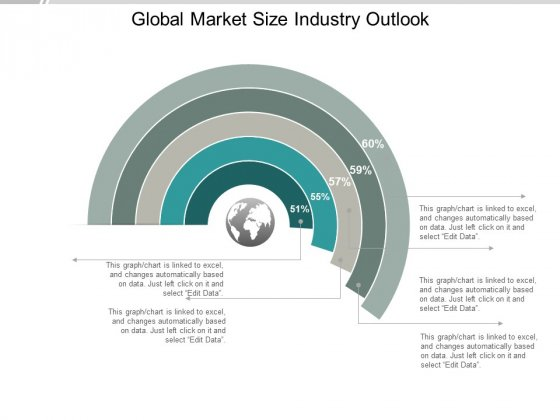 Global Market Size Industry Outlook Ppt PowerPoint Presentation Slides Elements