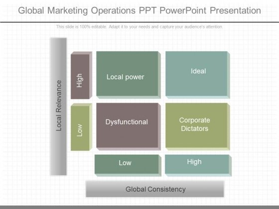 Global Marketing Operations Ppt Powerpoint Presentation