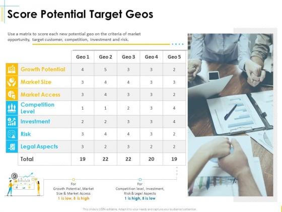 Global Organization Marketing Strategy Development Score Potential Target Geos Mockup PDF