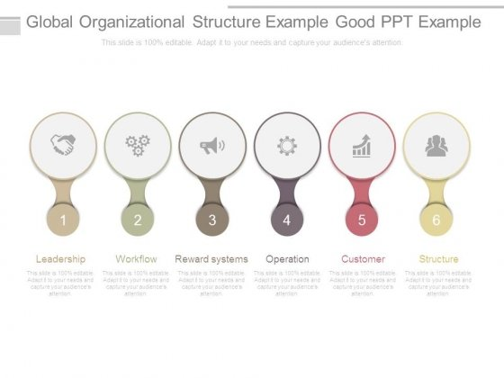 Global Organizational Structure Example Good Ppt Example