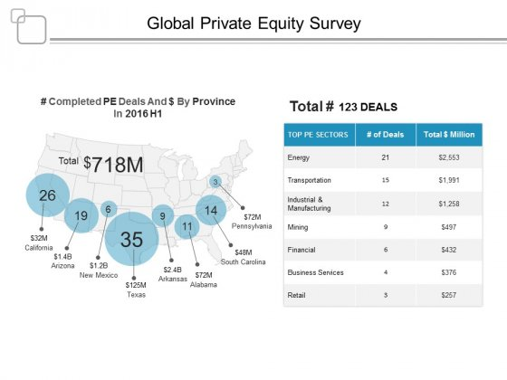Global Private Equity Survey Ppt PowerPoint Presentation Styles Smartart