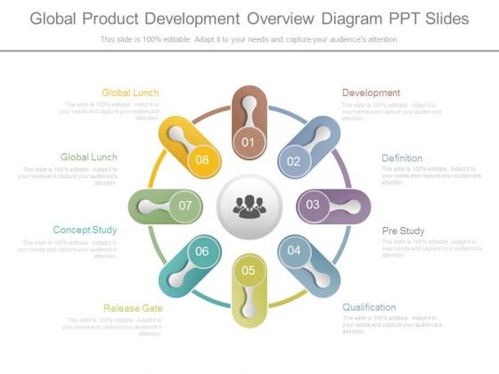 Global Product Development Overview Diagram Ppt Slides