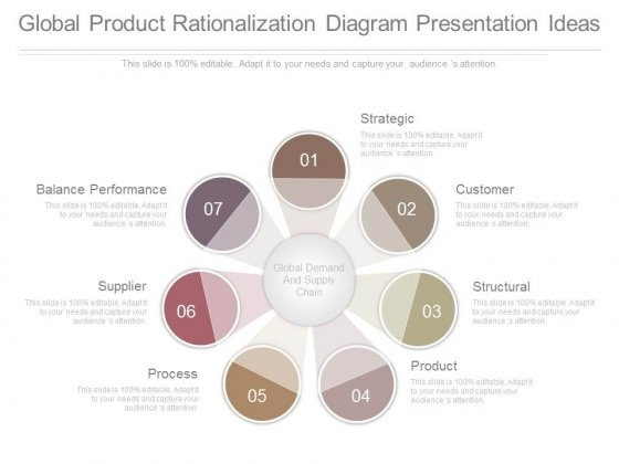 Global Product Rationalization Diagram Presentation Ideas