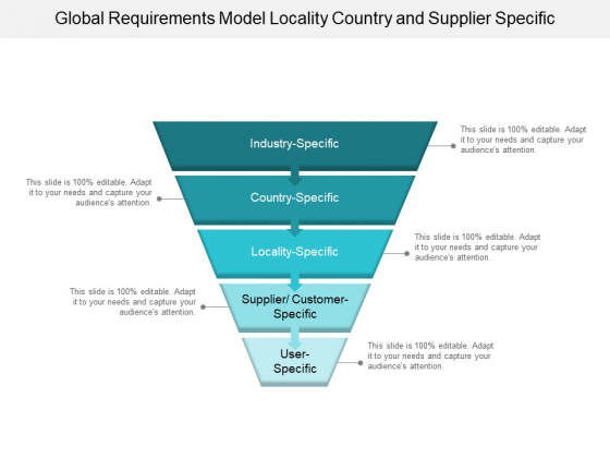 Global Requirements Model Locality Country And Supplier Specific Ppt Powerpoint Presentation Ideas Graphics Tutorials
