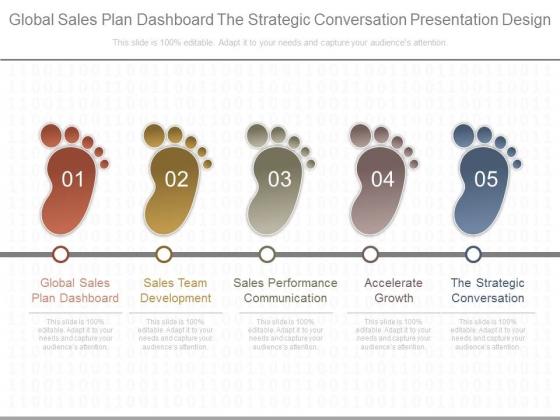 Global Sales Plan Dashboard The Strategic Conversation Presentation Design
